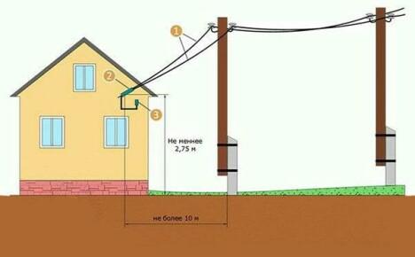 Делаем подключение электричества к дому от столба