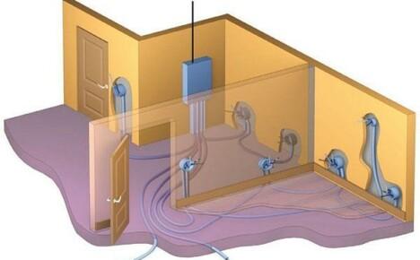 Самостоятельный монтаж и разводка электропроводки в частном доме