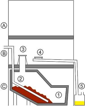 Схема работы компостирующего биотуалета для дачи