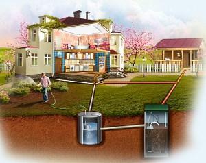 канализация без откачки с фильтрацией