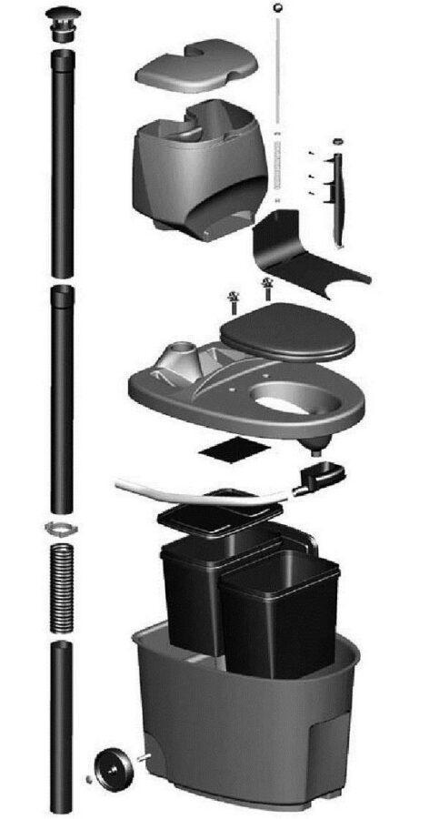 Дренаж для торфяного туалета своими руками фото 824