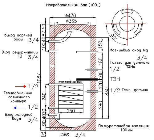 Чертеж устройства бойлера косвенного нагрева