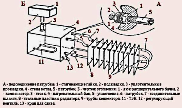 схема обогревателя