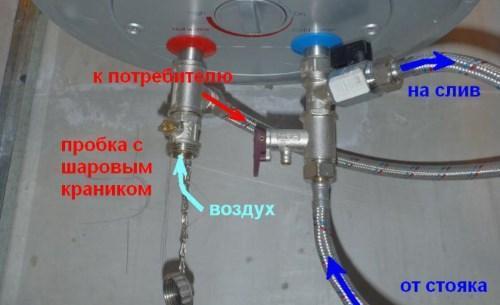 Схема слива воды с бойлера