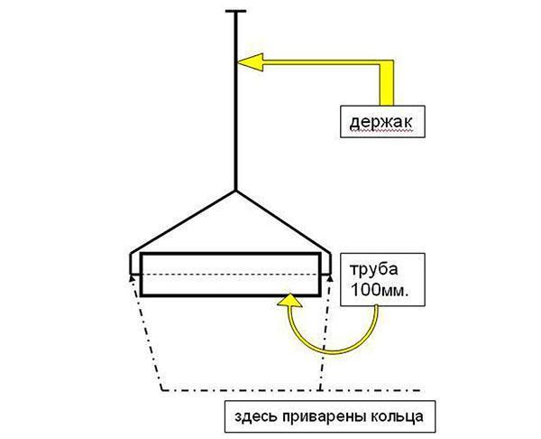 Схема устройства катка