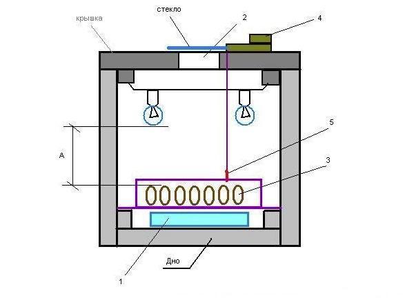 Как из холодильника сделать инкубаторы