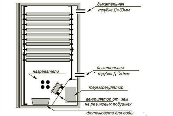 Изготовление инкубатора из холодильника