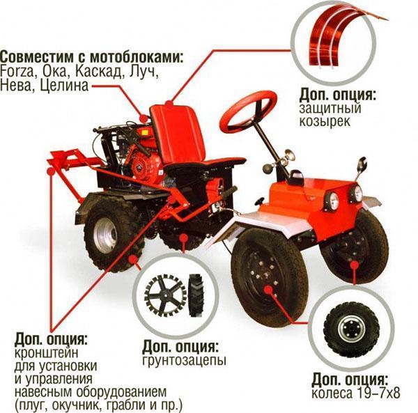 Модель адаптера АМ-2