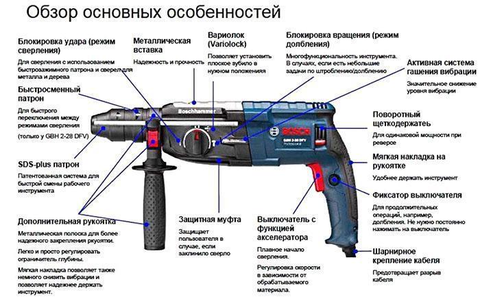 Особенности перфоратора Бош GBH 2-28 DFV