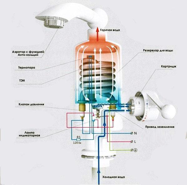Схема проточного водонагревателя