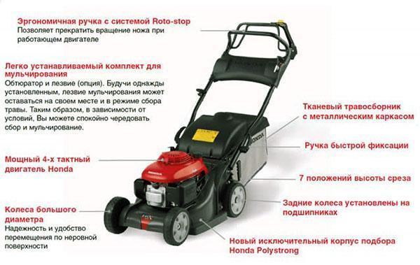 Технические характеристики модели