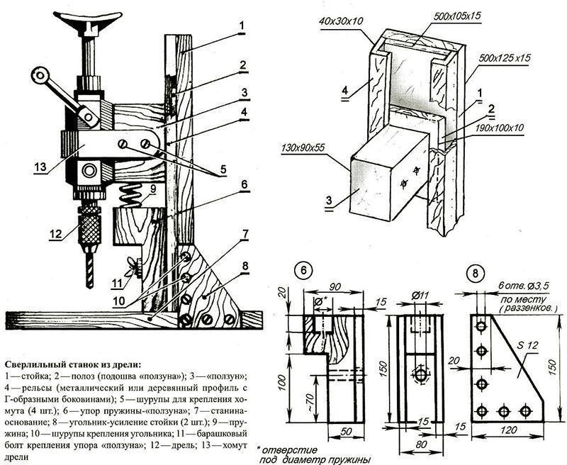 Как сделать сверлильный станок из дрели своими руками фото