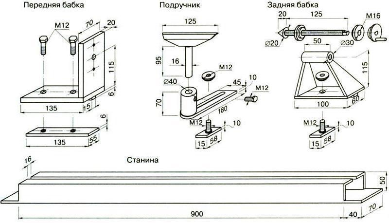 чертежи и размеры деталей станка
