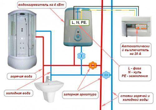 Проточный водонагреватель электрический для квартиры - как выбрать, лучшие модели, видео
