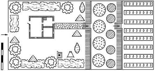 схема сад и огород отдельно