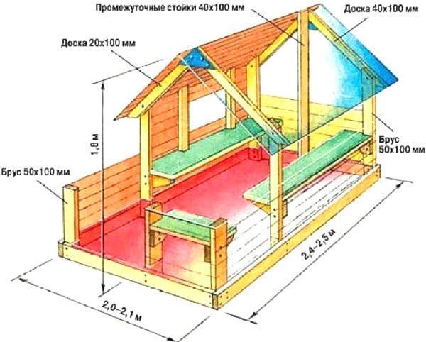 размеры детского домика для площадки
