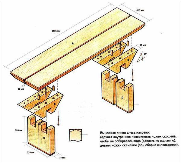 Сделать красивую скамейку 89