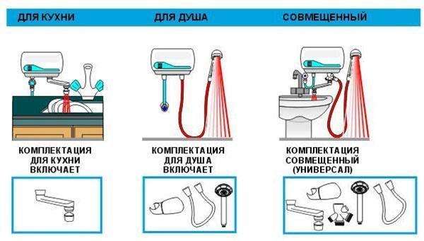 комплектации проточного водонагревателя
