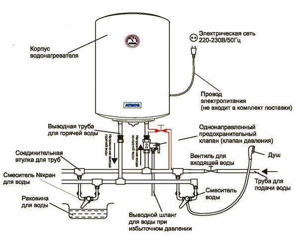 схема подключения электрического водонагревателя