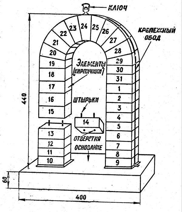 схема арки из кирпича