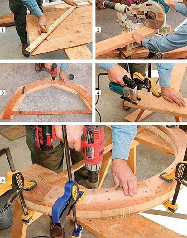 этапы работы над сводом арки садовой