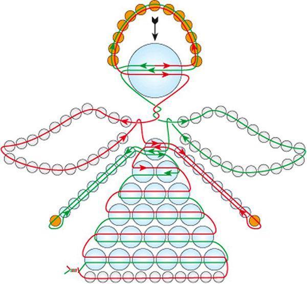 схема плетения ангела