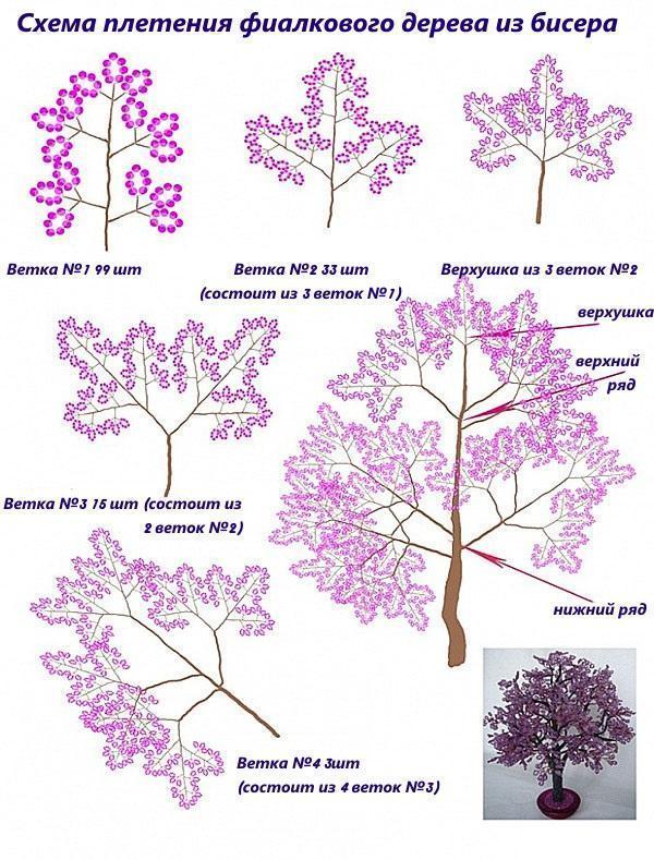 фиалковое дерево из бисера