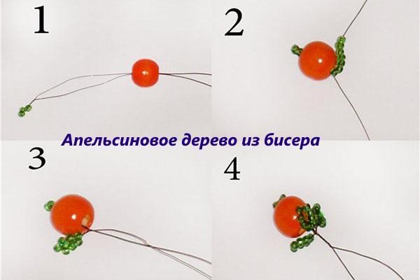 этап 1-4