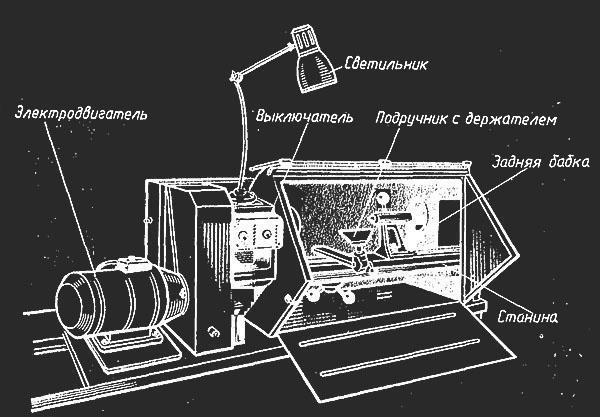 устройство токарного станка