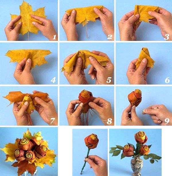 этапы создания цветка
