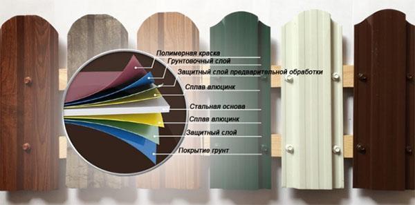 покрытие штакетника защитными слоями
