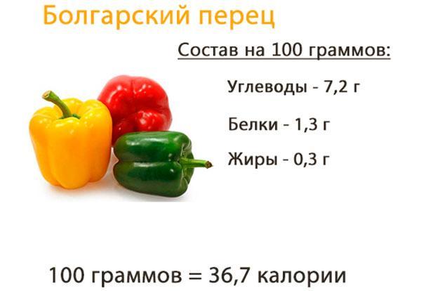 состав болгарского плода