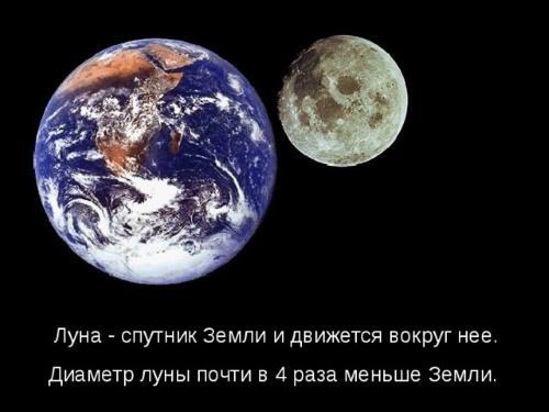 как луна влияет на землю
