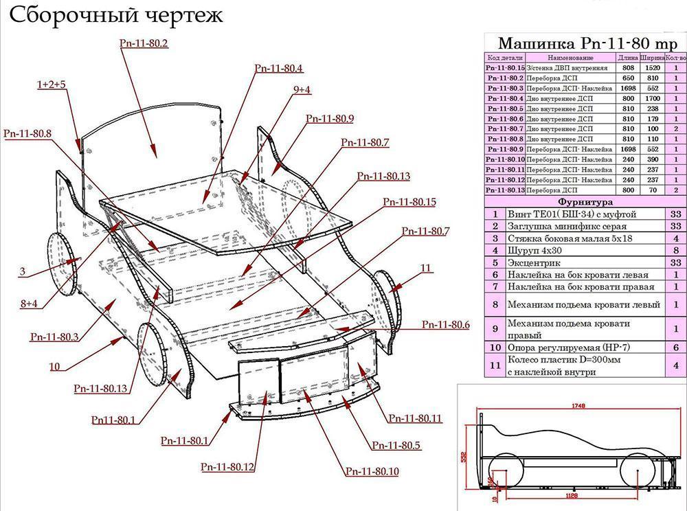 Кровать-машина своими руками: инструкция от мастеров
