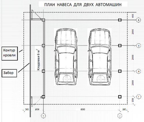 план навеса на 2 машины